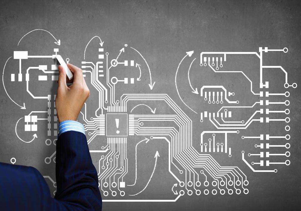 multiple system integration